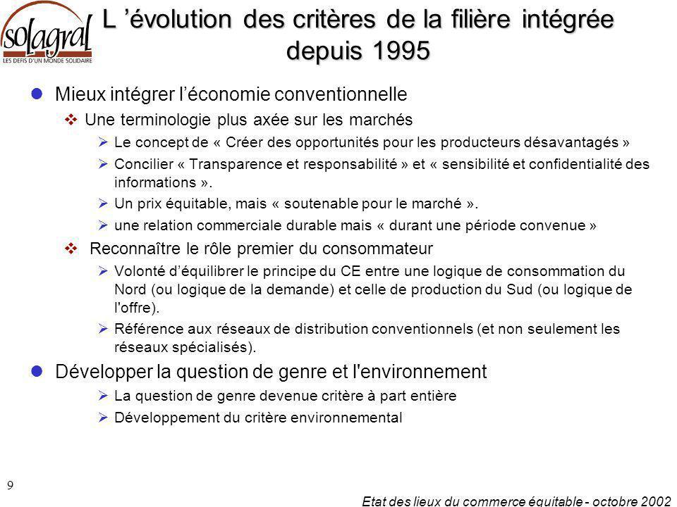 L 'évolution des critères de la filière intégrée depuis 1995