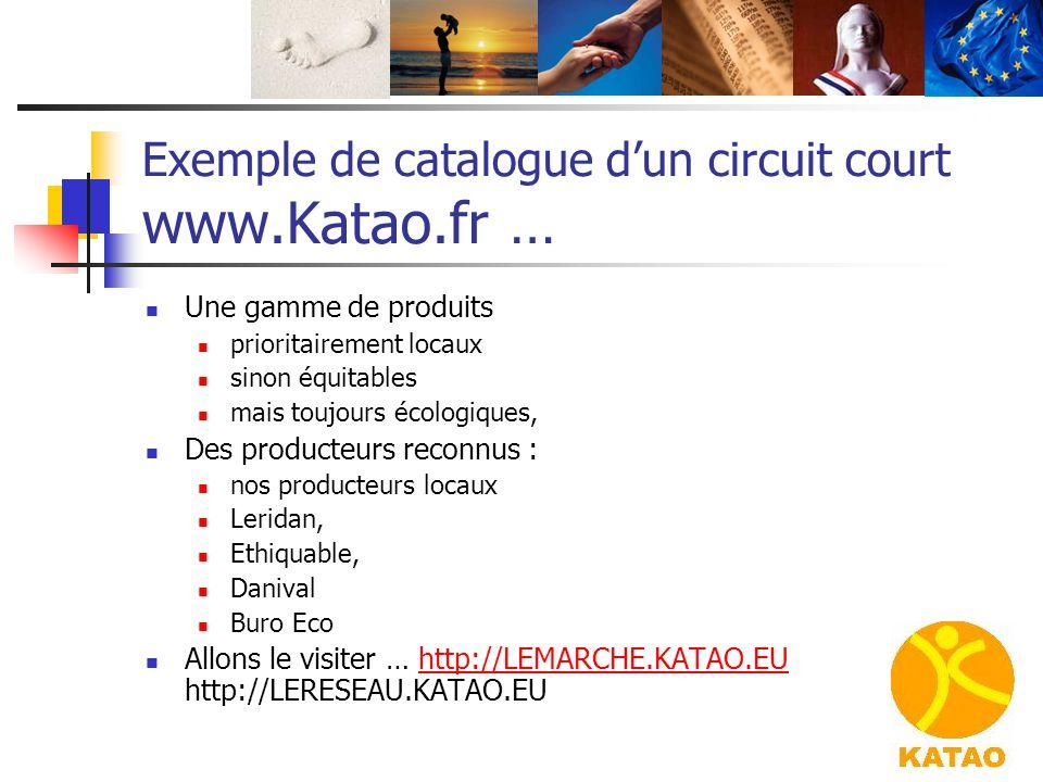 Exemple de catalogue d'un circuit court www.Katao.fr …