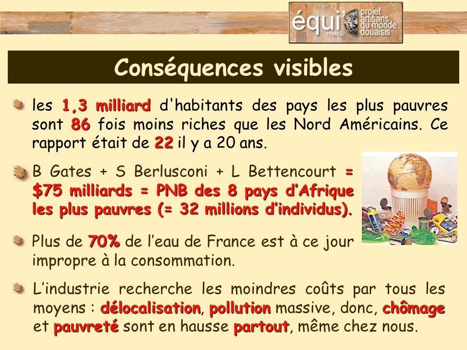 Conséquences visibles