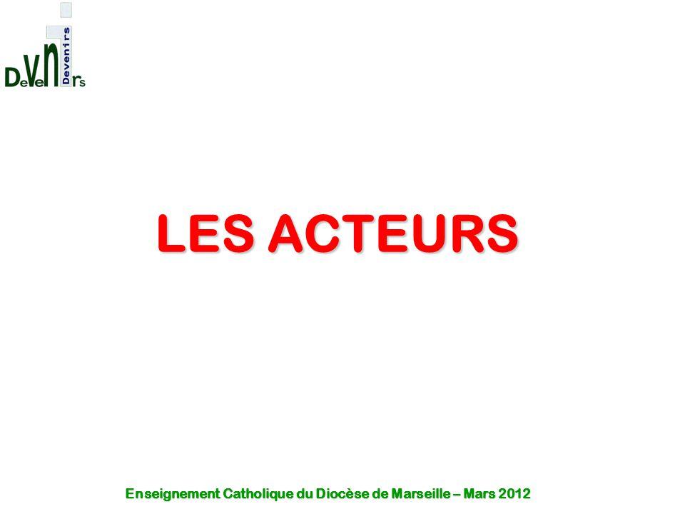 LES ACTEURS Enseignement Catholique du Diocèse de Marseille – Mars 2012