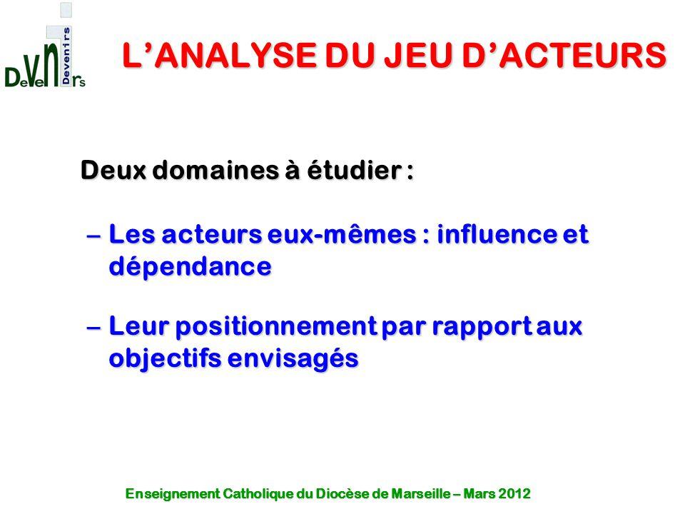 L'ANALYSE DU JEU D'ACTEURS