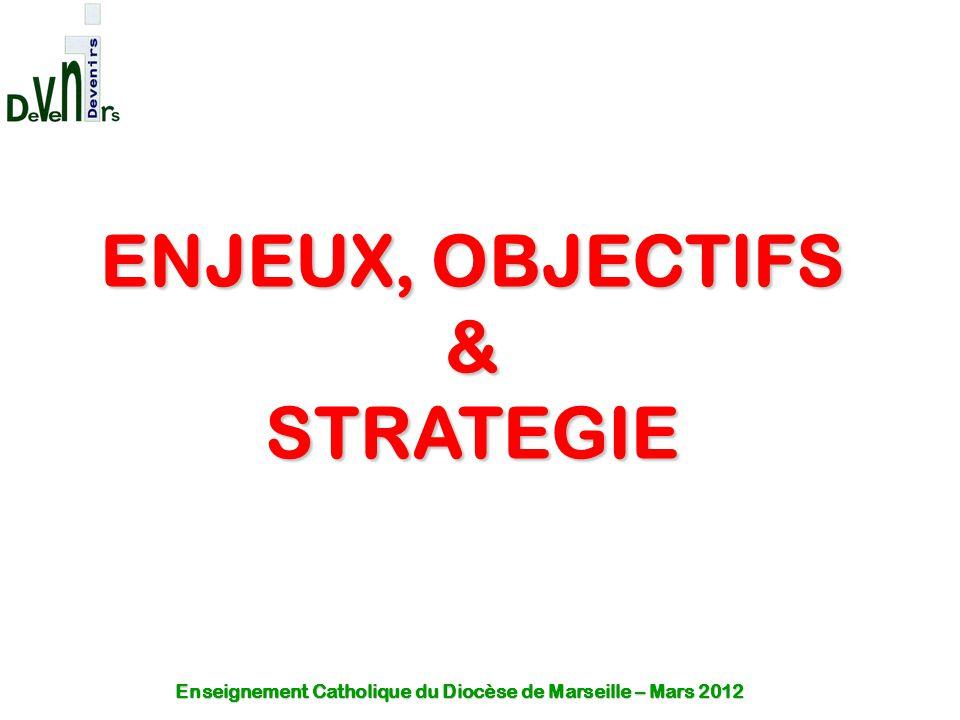 ENJEUX, OBJECTIFS & STRATEGIE