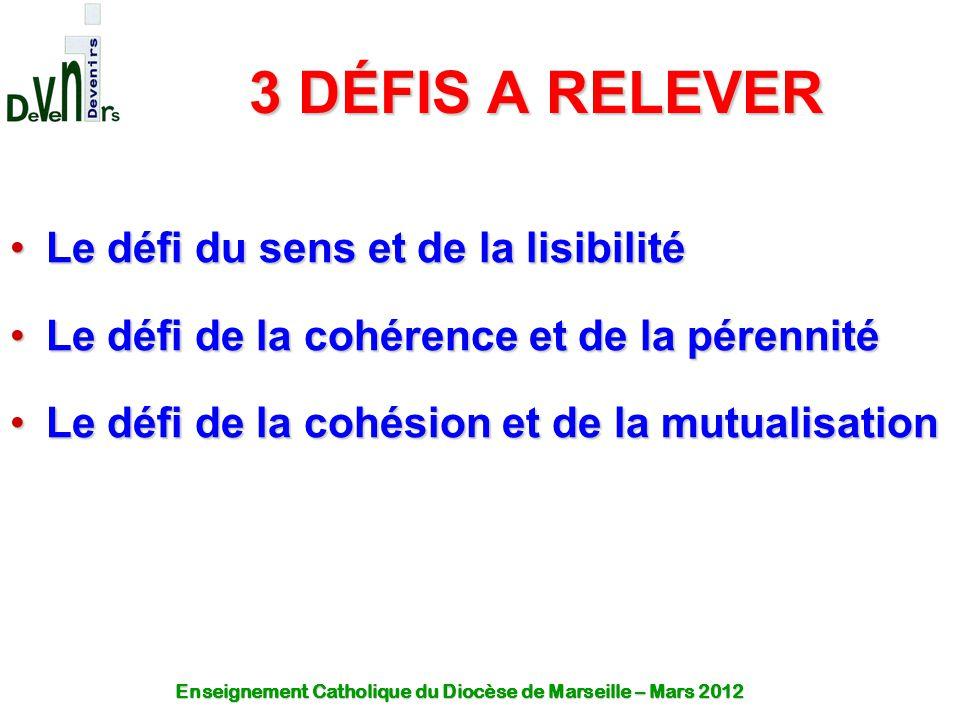3 DÉFIS A RELEVER Le défi du sens et de la lisibilité