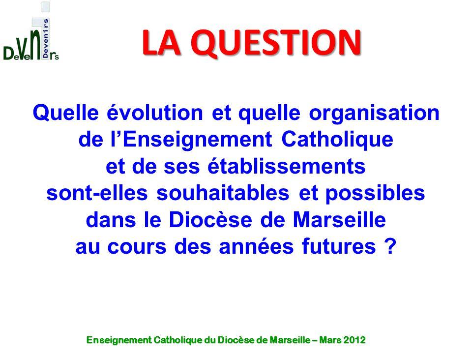 dans le Diocèse de Marseille au cours des années futures
