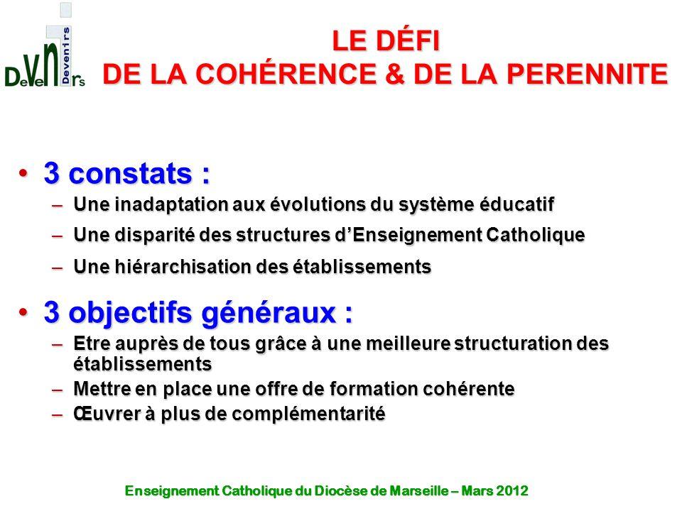 LE DÉFI DE LA COHÉRENCE & DE LA PERENNITE