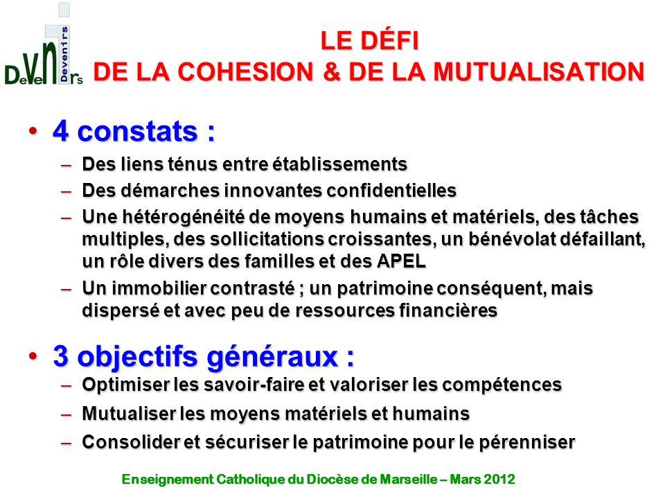 LE DÉFI DE LA COHESION & DE LA MUTUALISATION
