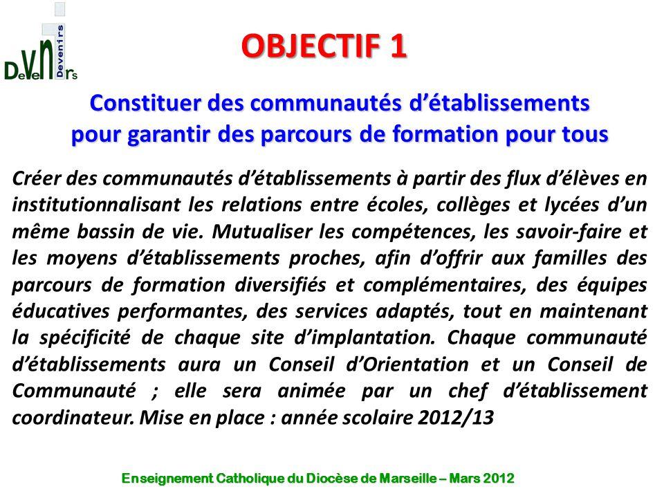 OBJECTIF 1 Constituer des communautés d'établissements