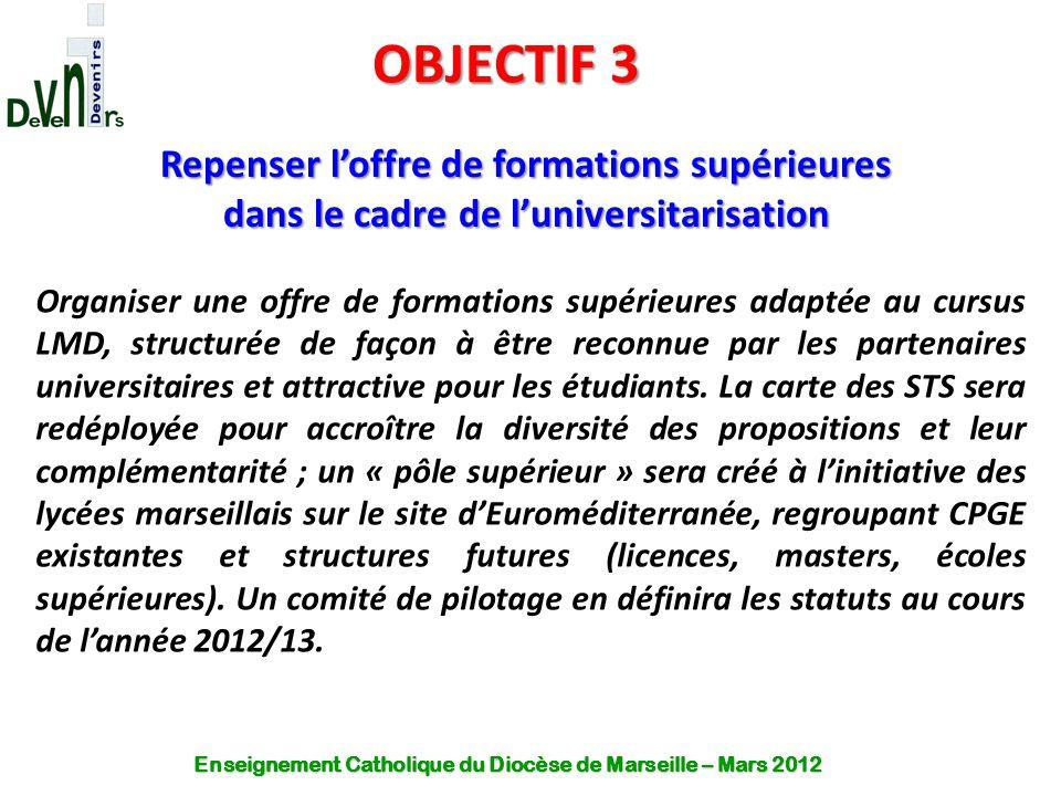 OBJECTIF 3 Repenser l'offre de formations supérieures