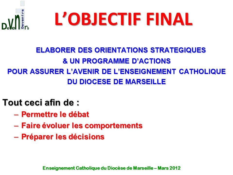 L'OBJECTIF FINAL ELABORER DES ORIENTATIONS STRATEGIQUES