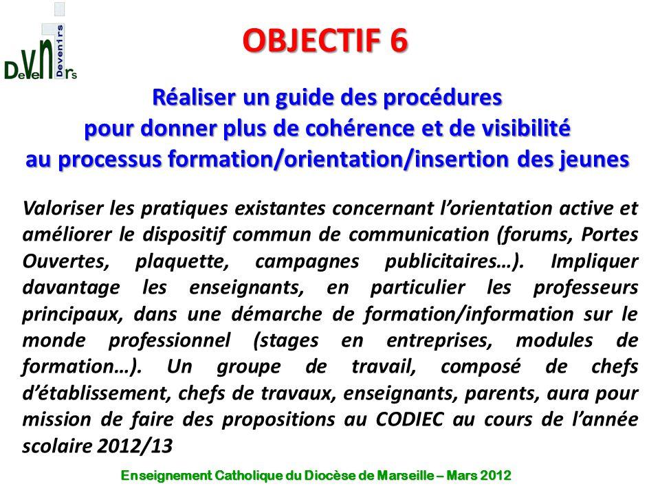 OBJECTIF 6 Réaliser un guide des procédures