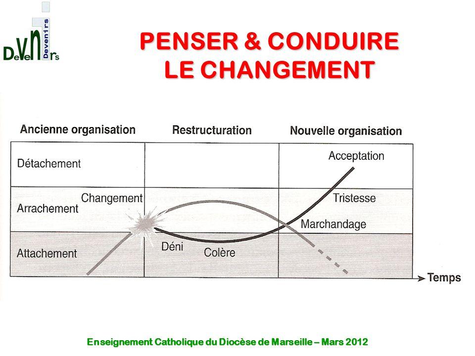 PENSER & CONDUIRE LE CHANGEMENT