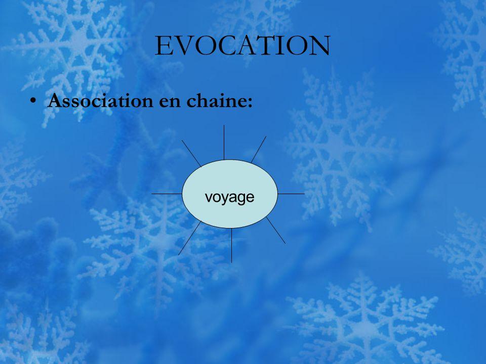 EVOCATION Association en chaine: voyage