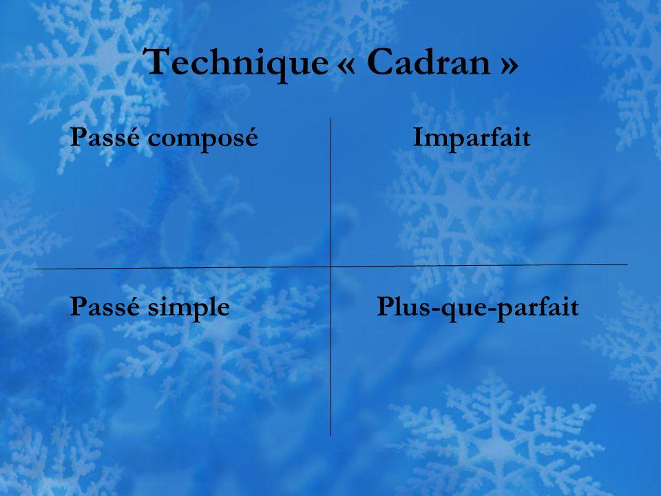 Technique « Cadran » Passé composé Imparfait
