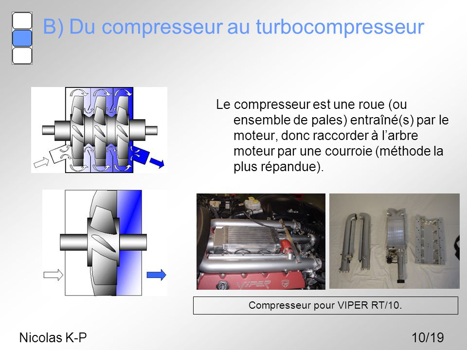 B) Du compresseur au turbocompresseur