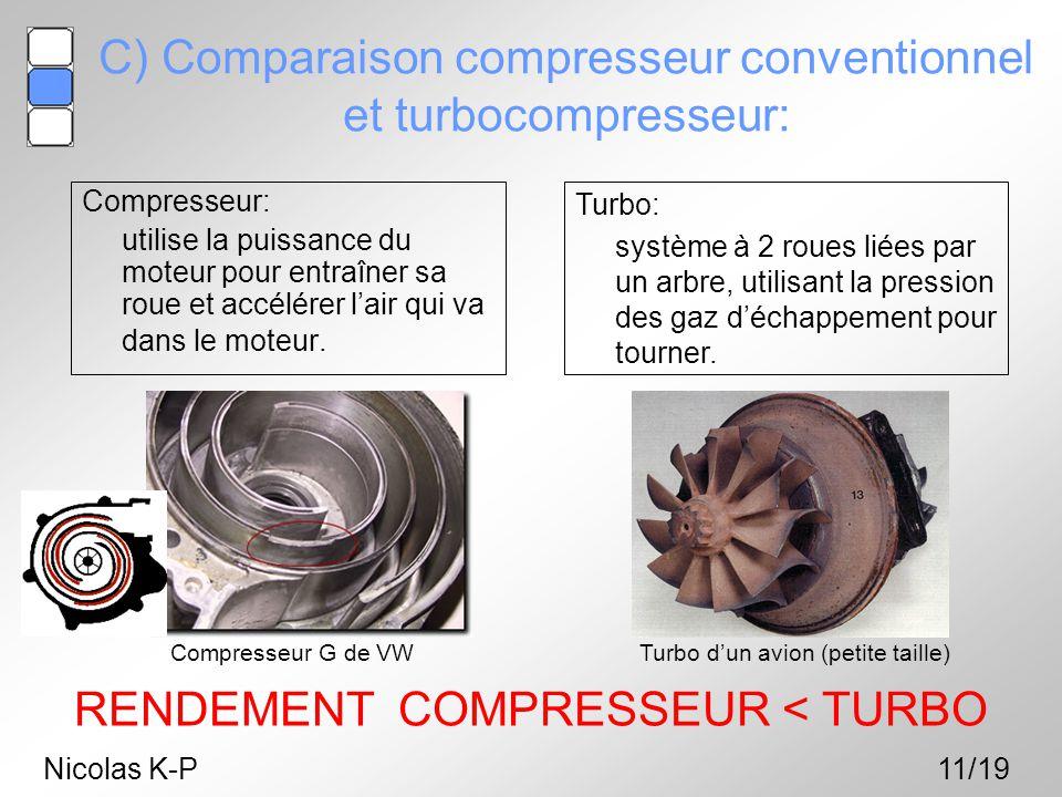 C) Comparaison compresseur conventionnel et turbocompresseur: