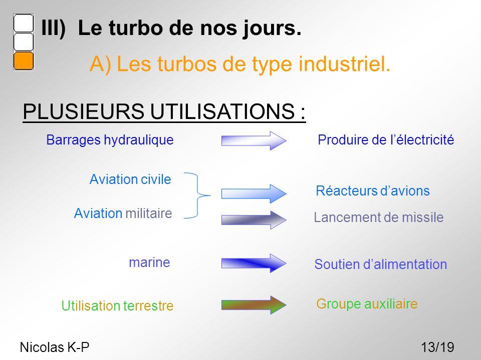 III) Le turbo de nos jours.