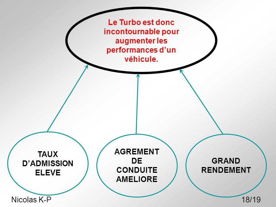 TAUX D'ADMISSION ELEVE AGREMENT DE CONDUITE AMELIORE