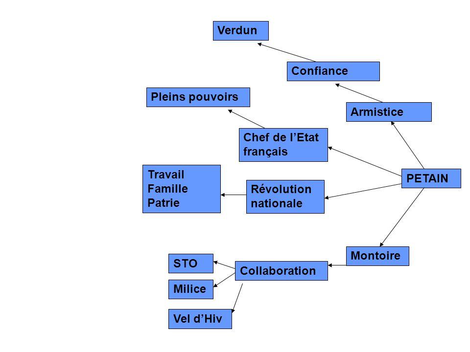 Verdun Confiance. Pleins pouvoirs. Armistice. Chef de l'Etat français. Travail Famille Patrie.