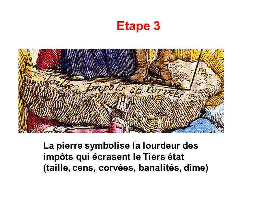 Etape 3 La pierre symbolise la lourdeur des impôts qui écrasent le Tiers état (taille, cens, corvées, banalités, dîme)