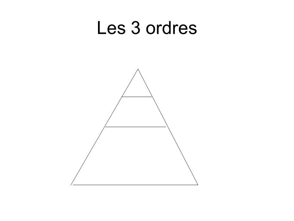Les 3 ordres