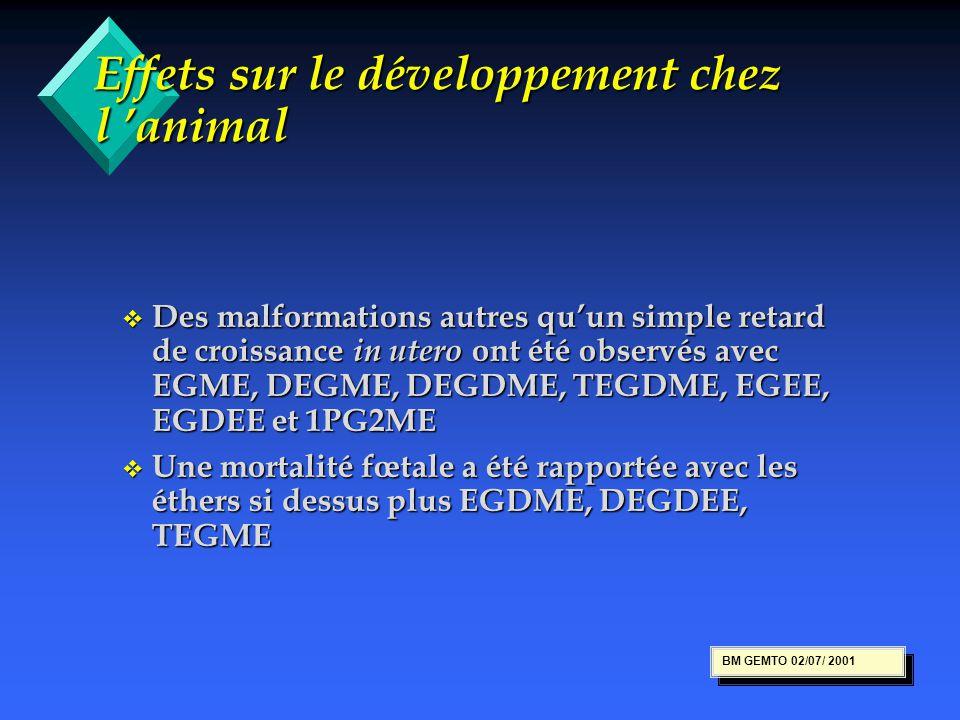 Effets sur le développement chez l 'animal