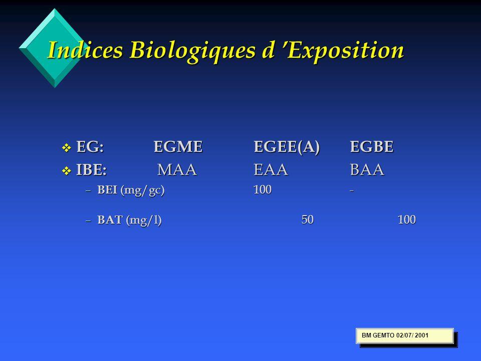 Indices Biologiques d 'Exposition