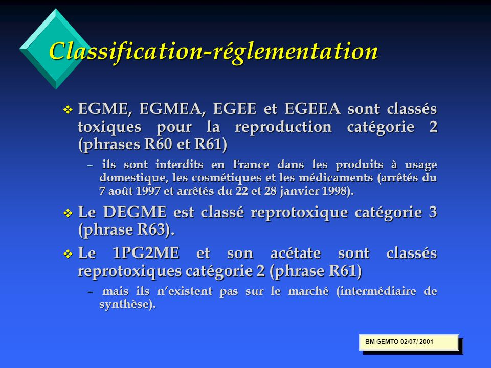 Classification-réglementation