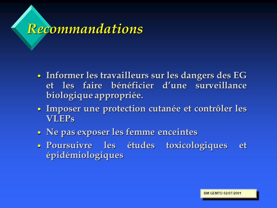 Recommandations Informer les travailleurs sur les dangers des EG et les faire bénéficier d'une surveillance biologique appropriée.