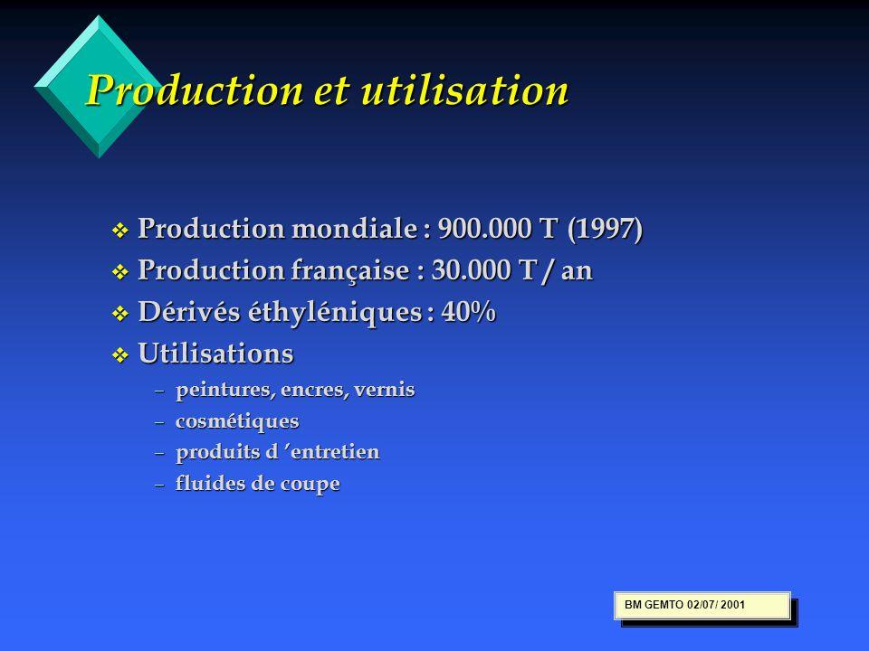 Production et utilisation