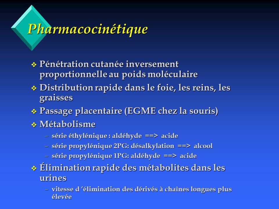 Pharmacocinétique Pénétration cutanée inversement proportionnelle au poids moléculaire. Distribution rapide dans le foie, les reins, les graisses.