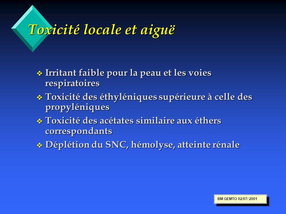 Toxicité locale et aiguë