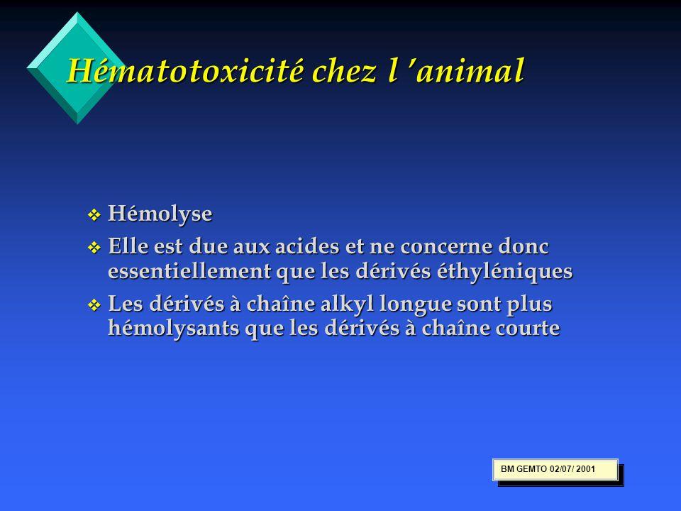 Hématotoxicité chez l 'animal