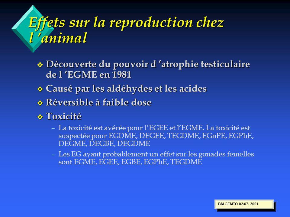 Effets sur la reproduction chez l 'animal