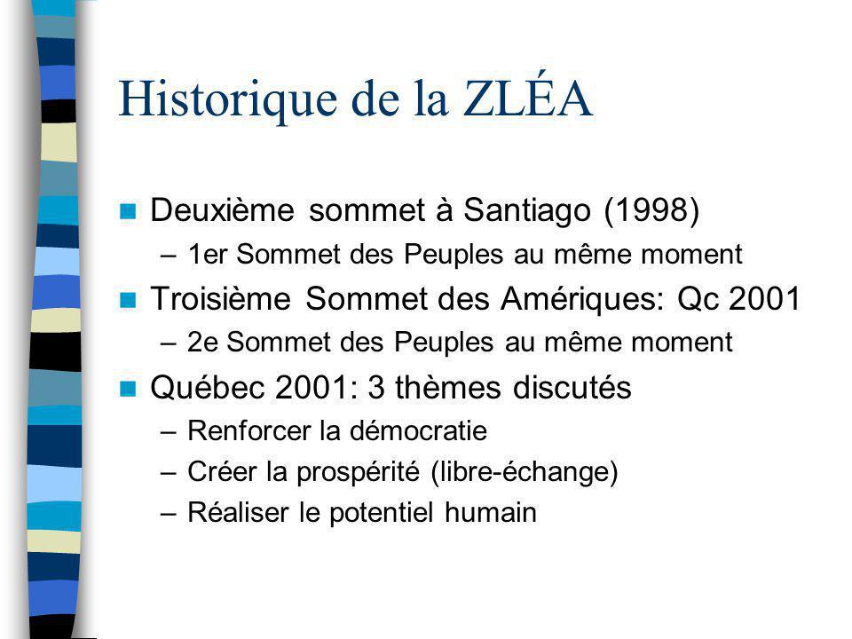 Historique de la ZLÉA Deuxième sommet à Santiago (1998)