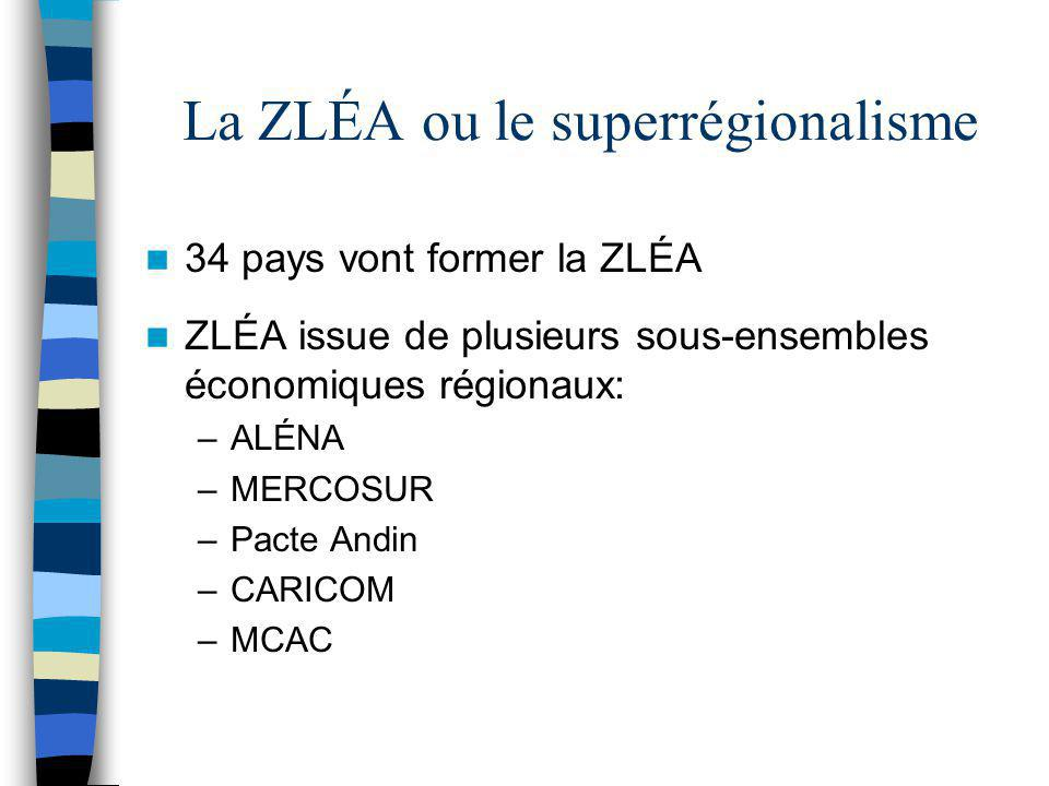 La ZLÉA ou le superrégionalisme