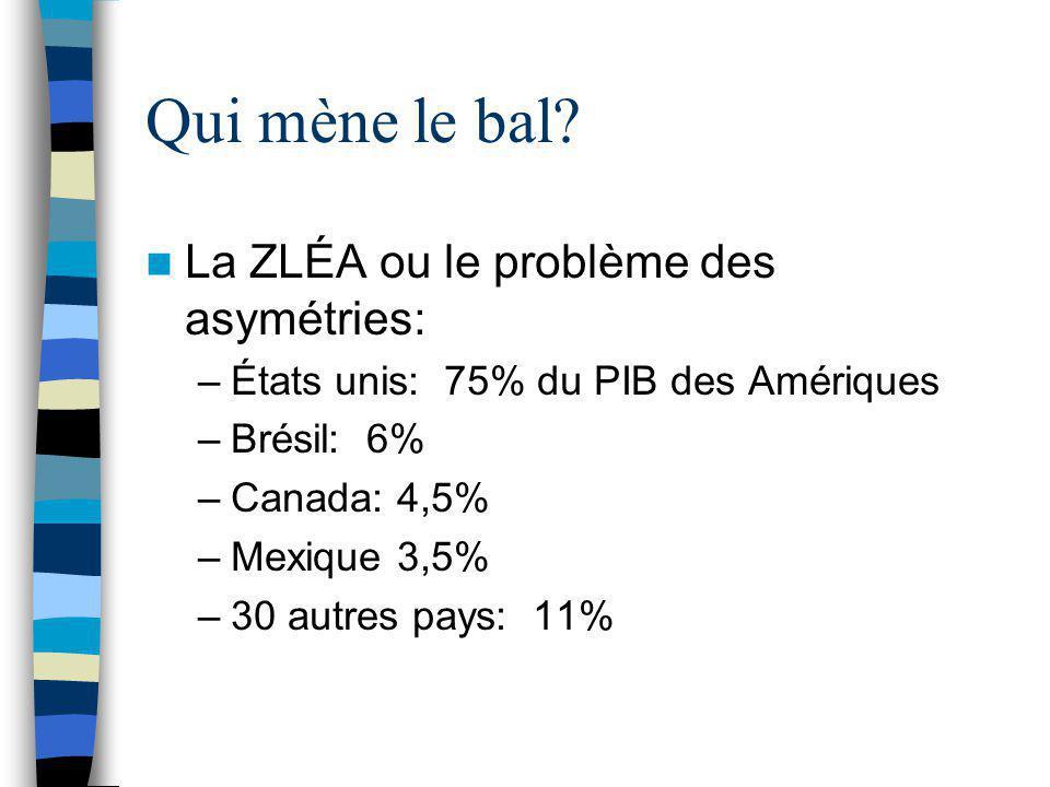 Qui mène le bal La ZLÉA ou le problème des asymétries: