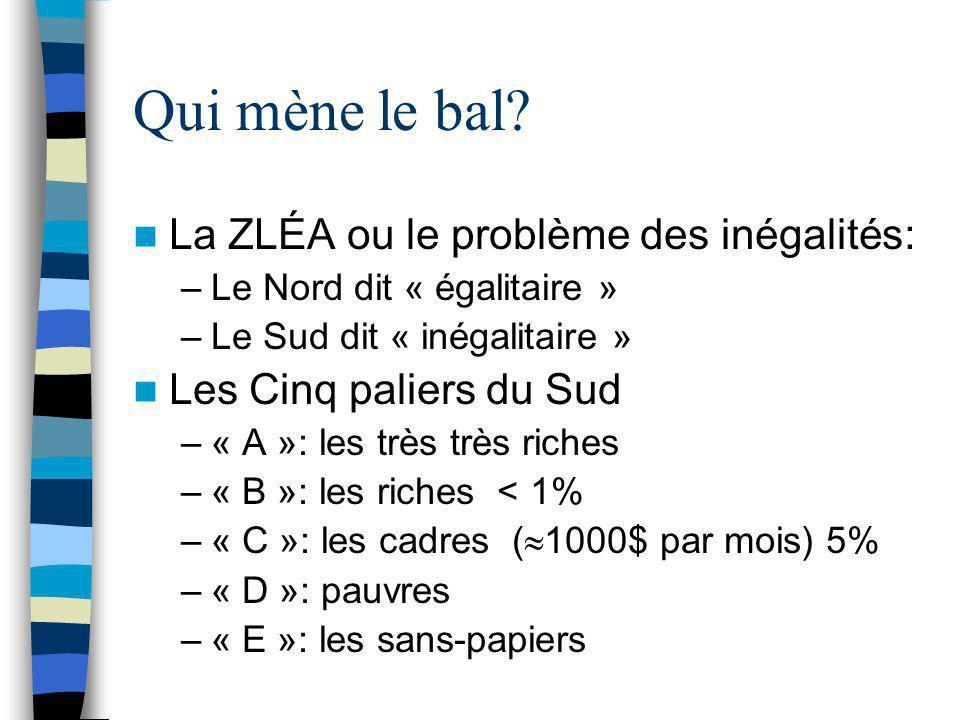 Qui mène le bal La ZLÉA ou le problème des inégalités: