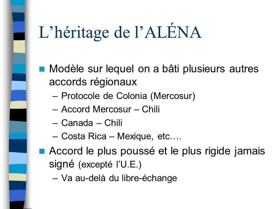 L'héritage de l'ALÉNA Modèle sur lequel on a bâti plusieurs autres accords régionaux. Protocole de Colonia (Mercosur)