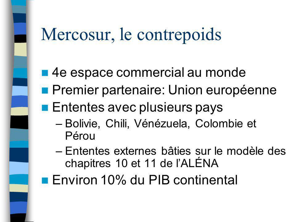 Mercosur, le contrepoids