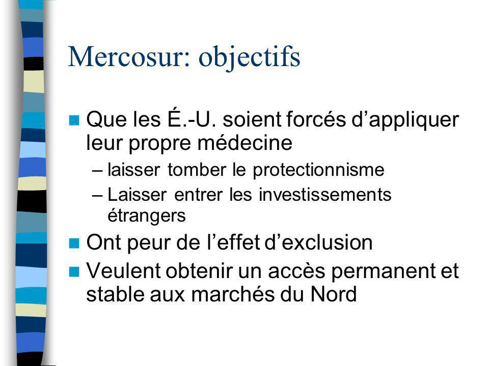 Mercosur: objectifs Que les É.-U. soient forcés d'appliquer leur propre médecine. laisser tomber le protectionnisme.