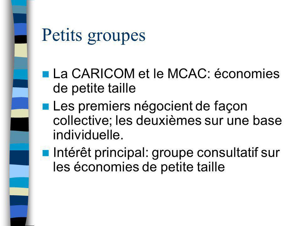 Petits groupes La CARICOM et le MCAC: économies de petite taille