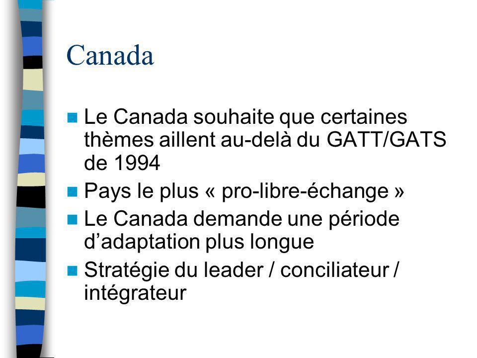 Canada Le Canada souhaite que certaines thèmes aillent au-delà du GATT/GATS de 1994. Pays le plus « pro-libre-échange »