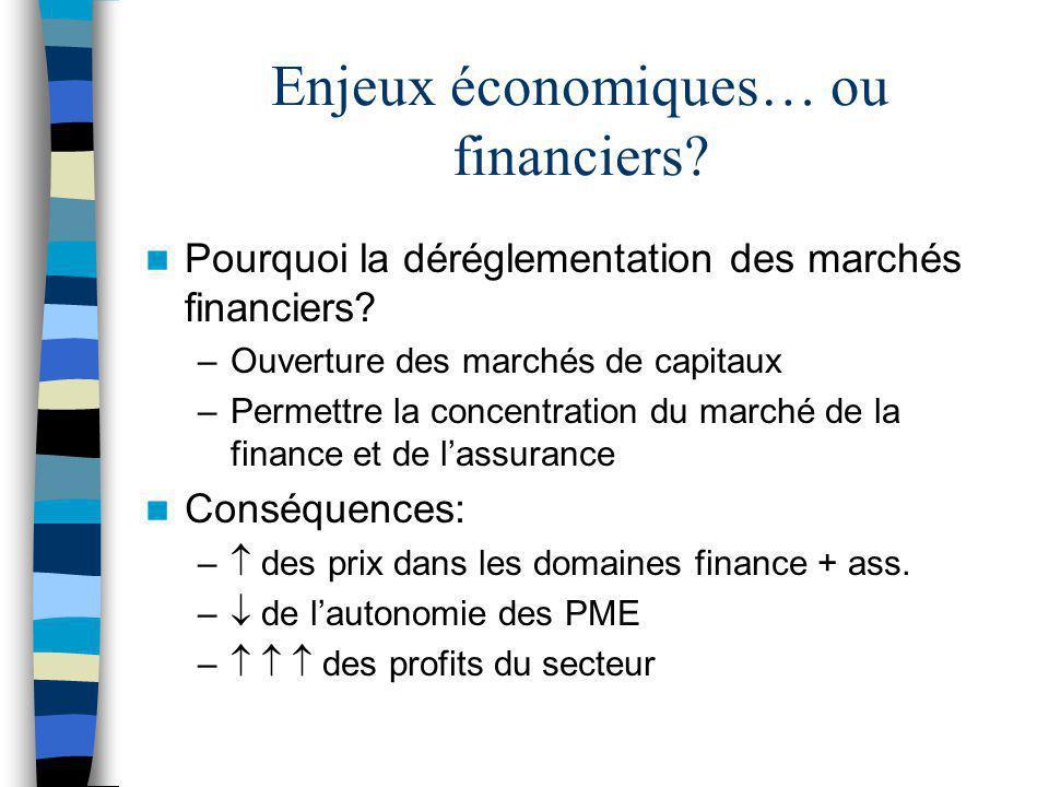 Enjeux économiques… ou financiers