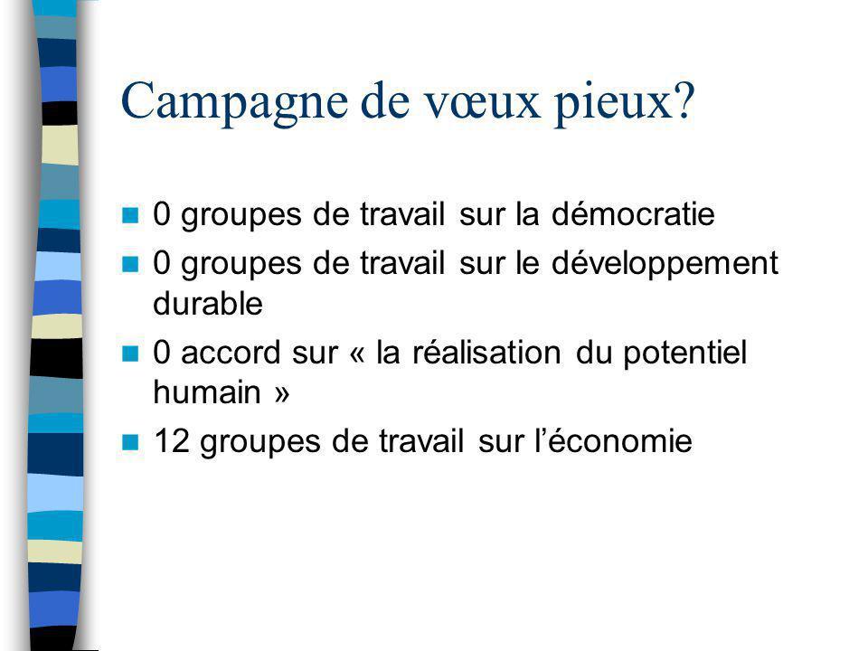 Campagne de vœux pieux 0 groupes de travail sur la démocratie