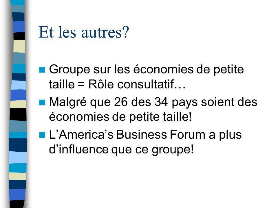 Et les autres Groupe sur les économies de petite taille = Rôle consultatif… Malgré que 26 des 34 pays soient des économies de petite taille!