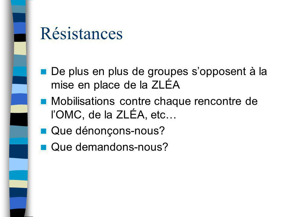 Résistances De plus en plus de groupes s'opposent à la mise en place de la ZLÉA. Mobilisations contre chaque rencontre de l'OMC, de la ZLÉA, etc…
