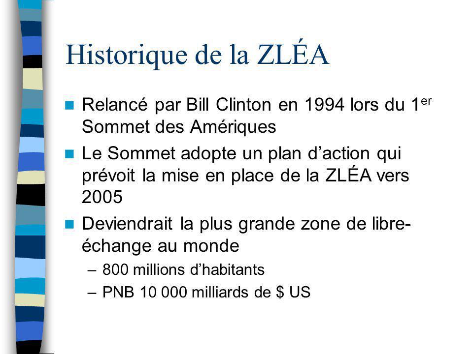 Historique de la ZLÉA Relancé par Bill Clinton en 1994 lors du 1er Sommet des Amériques.