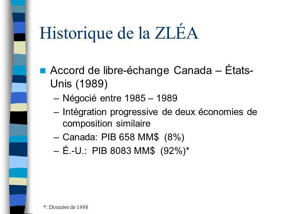 Historique de la ZLÉA Accord de libre-échange Canada – États-Unis (1989) Négocié entre 1985 – 1989.