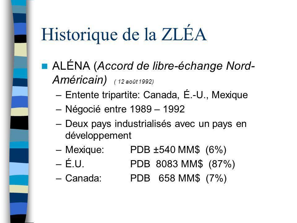 Historique de la ZLÉA ALÉNA (Accord de libre-échange Nord-Américain) ( 12 août 1992) Entente tripartite: Canada, É.-U., Mexique.