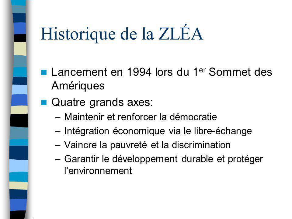 Historique de la ZLÉA Lancement en 1994 lors du 1er Sommet des Amériques. Quatre grands axes: Maintenir et renforcer la démocratie.
